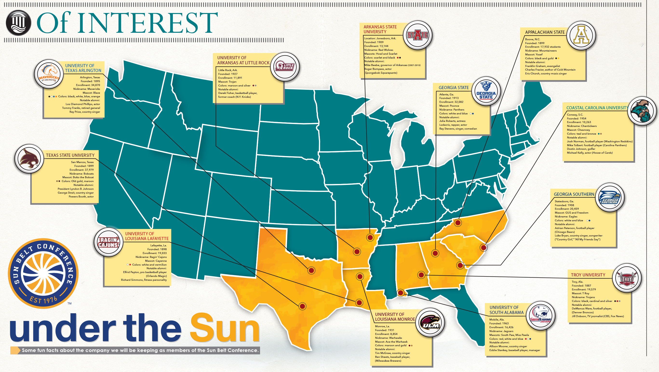 Of Interest - Under the Sun - Map Graphic